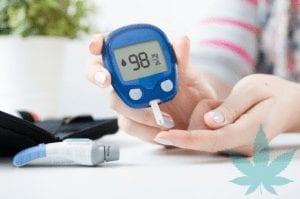CBD For Diabetes