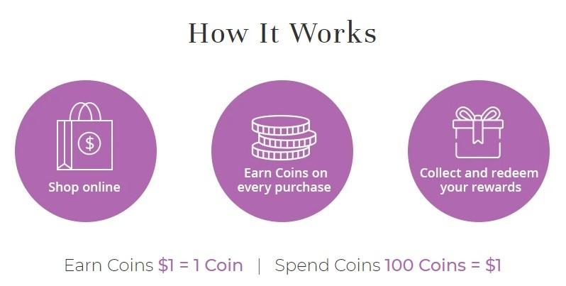 Sol CBD Rewards Program