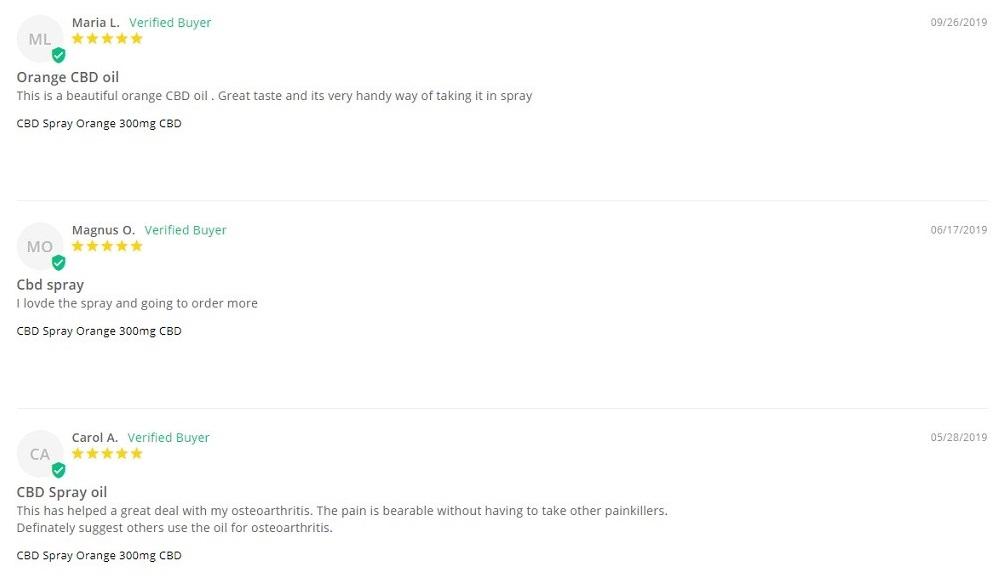 Hemptouch CBD Sprays Customer Reviews