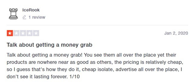 Medterra Customer Review
