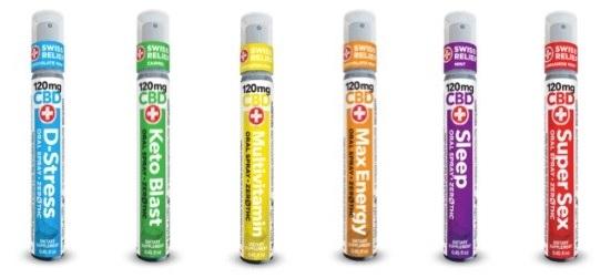 Swiss Relief CBD Oral Sprays