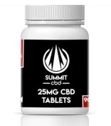 Summit CBD Capsules