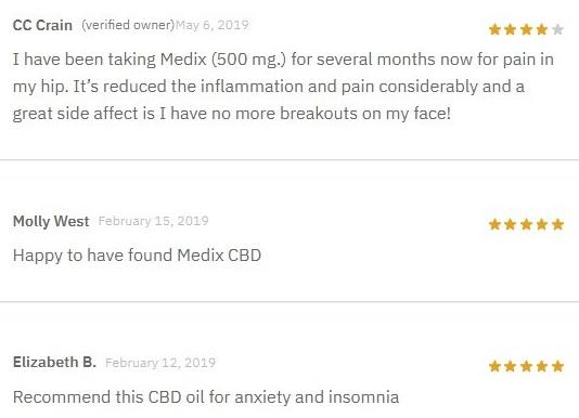 Medix CBD Oil Customer Reviews