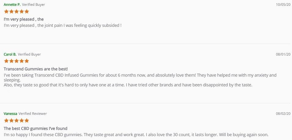 Transcend Labs CBD Gummies Customer Reviews