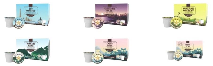 Isodiol International Inc CBD Coffee